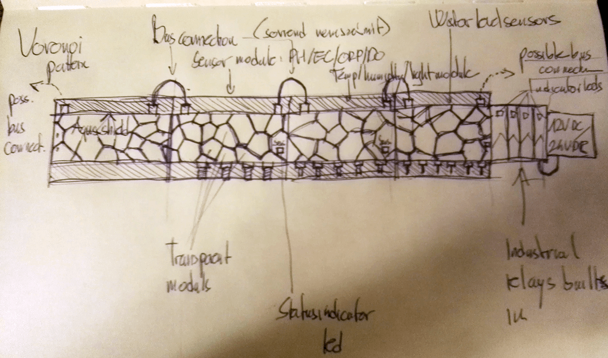 aquashield design draw